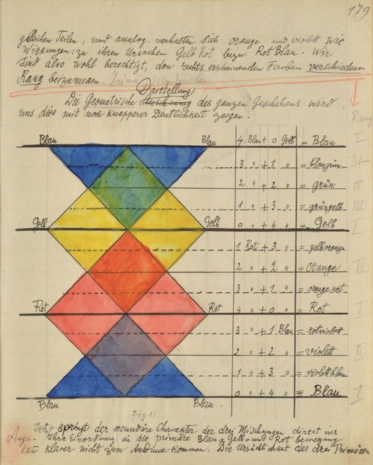 Paul Klee cahier étapes: